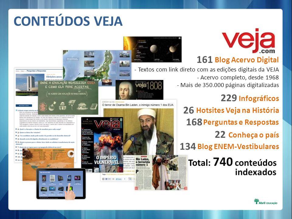 Blog Acervo Digital - Textos com link direto com as edições digitais da VEJA - Acervo completo, desde 1968 - Mais de 350.000 páginas digitalizadas Inf