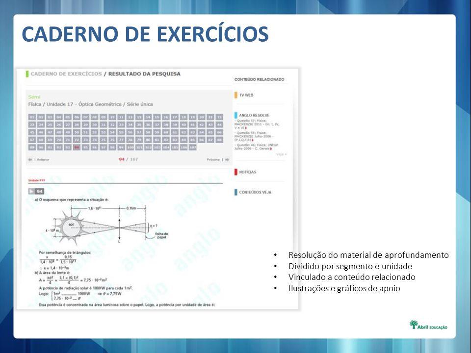 Resolução do material de aprofundamento Dividido por segmento e unidade Vinculado a conteúdo relacionado Ilustrações e gráficos de apoio CADERNO DE EX