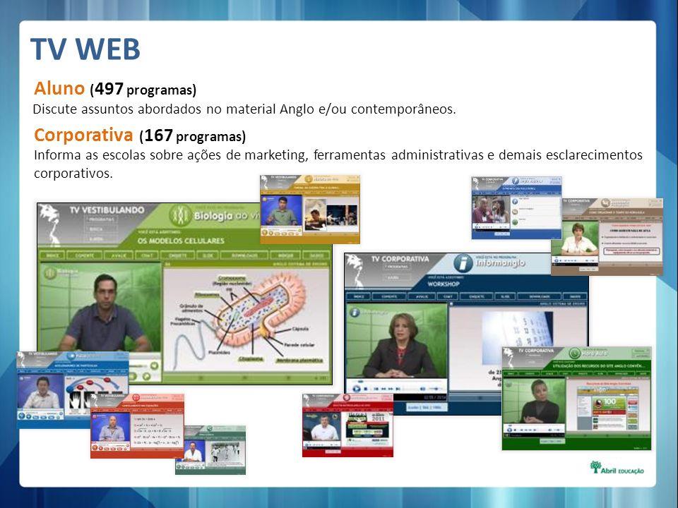 Aluno ( 497 programas) Corporativa ( 167 programas) Discute assuntos abordados no material Anglo e/ou contemporâneos. Informa as escolas sobre ações d