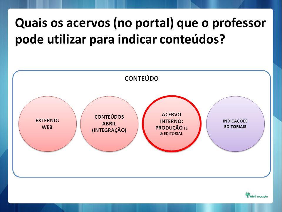 CONTEÚDO INDICAÇÕES EDITORIAIS CONTEÚDOS ABRIL (INTEGRAÇÃO) ACERVO INTERNO: PRODUÇÃO TE & EDITORIAL EXTERNO: WEB Quais os acervos (no portal) que o pr