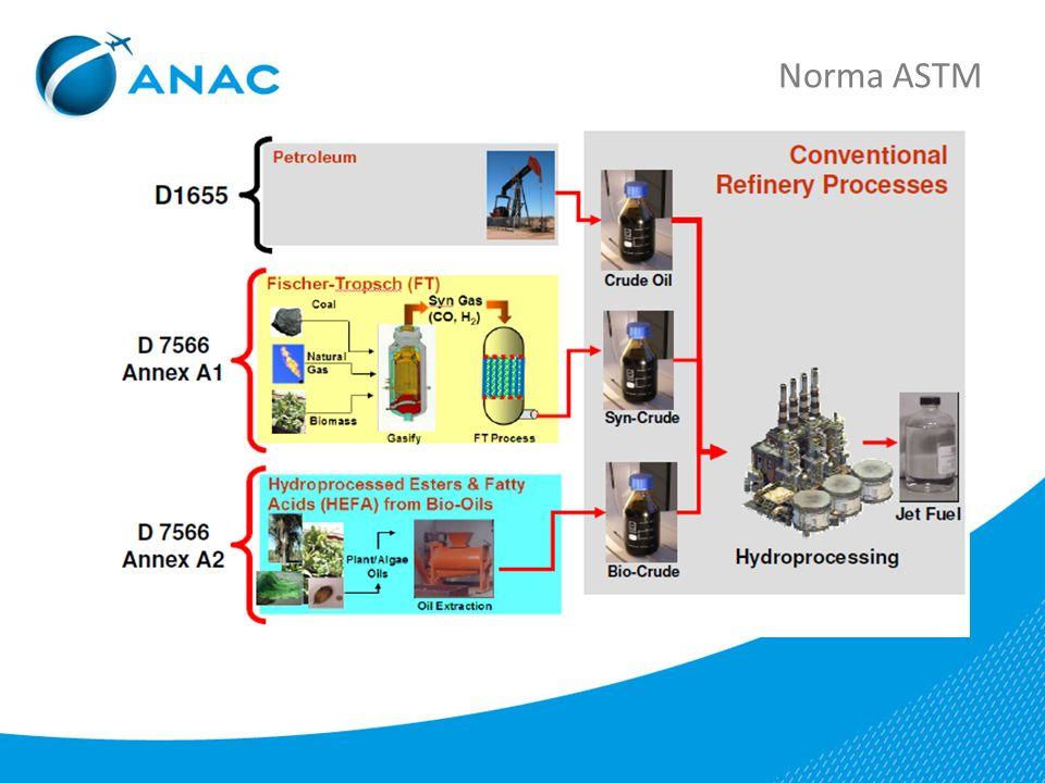 E se o combustível não obedecer a Norma ASTM .