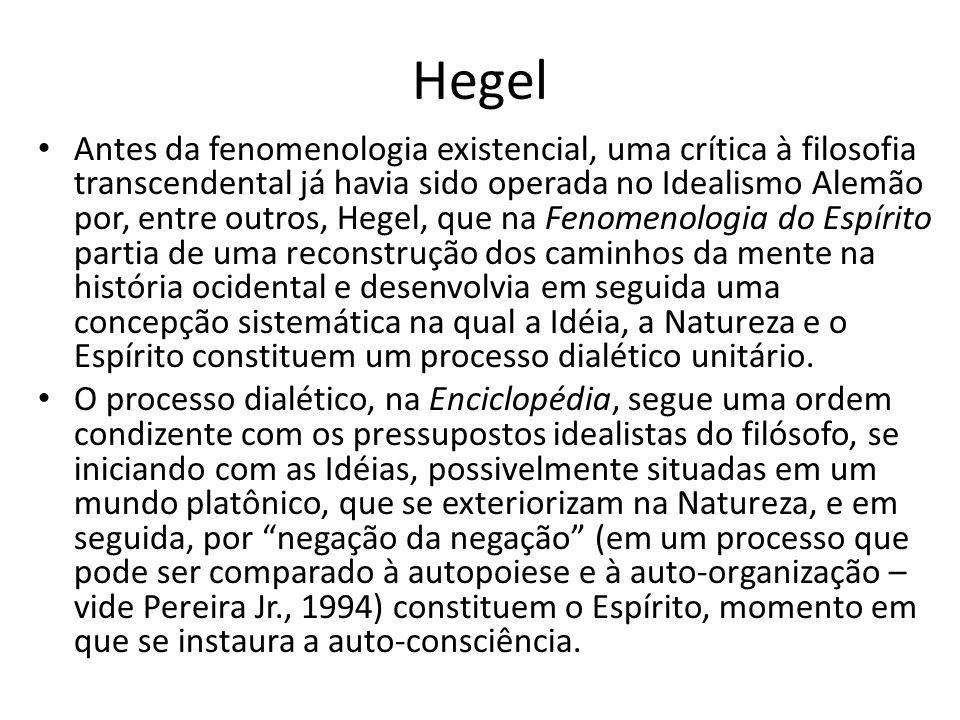 Hegel Antes da fenomenologia existencial, uma crítica à filosofia transcendental já havia sido operada no Idealismo Alemão por, entre outros, Hegel, q