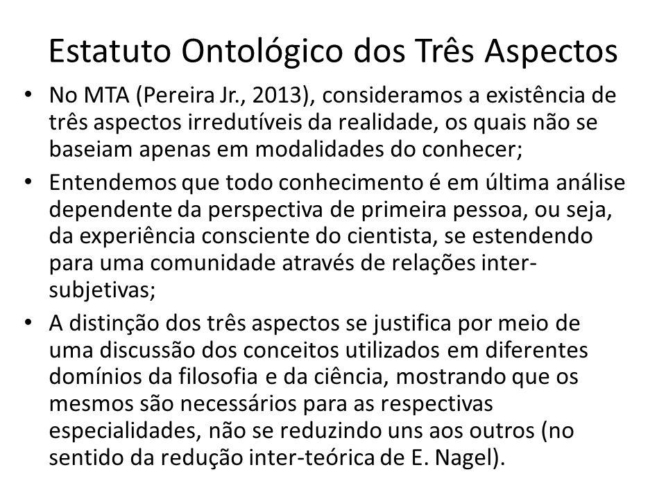 Estatuto Ontológico dos Três Aspectos No MTA (Pereira Jr., 2013), consideramos a existência de três aspectos irredutíveis da realidade, os quais não s