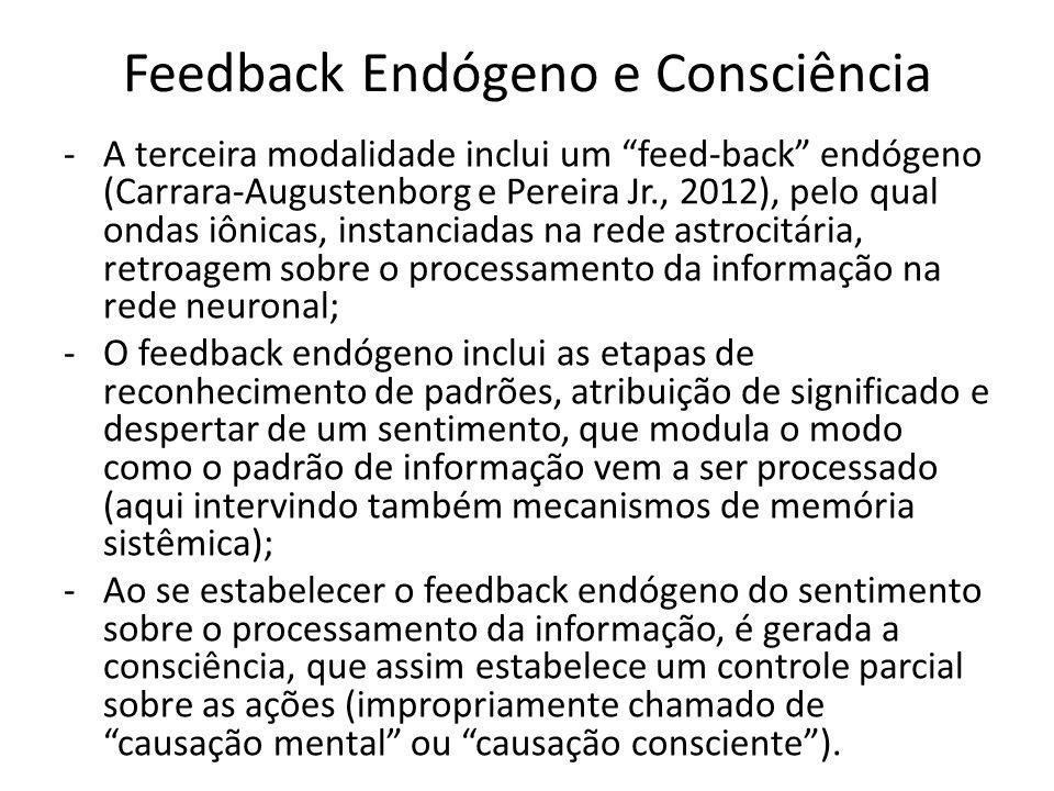 Feedback Endógeno e Consciência -A terceira modalidade inclui um feed-back endógeno (Carrara-Augustenborg e Pereira Jr., 2012), pelo qual ondas iônicas, instanciadas na rede astrocitária, retroagem sobre o processamento da informação na rede neuronal; -O feedback endógeno inclui as etapas de reconhecimento de padrões, atribuição de significado e despertar de um sentimento, que modula o modo como o padrão de informação vem a ser processado (aqui intervindo também mecanismos de memória sistêmica); -Ao se estabelecer o feedback endógeno do sentimento sobre o processamento da informação, é gerada a consciência, que assim estabelece um controle parcial sobre as ações (impropriamente chamado de causação mental ou causação consciente).