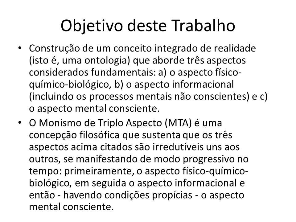 Objetivo deste Trabalho Construção de um conceito integrado de realidade (isto é, uma ontologia) que aborde três aspectos considerados fundamentais: a) o aspecto físico- químico-biológico, b) o aspecto informacional (incluindo os processos mentais não conscientes) e c) o aspecto mental consciente.