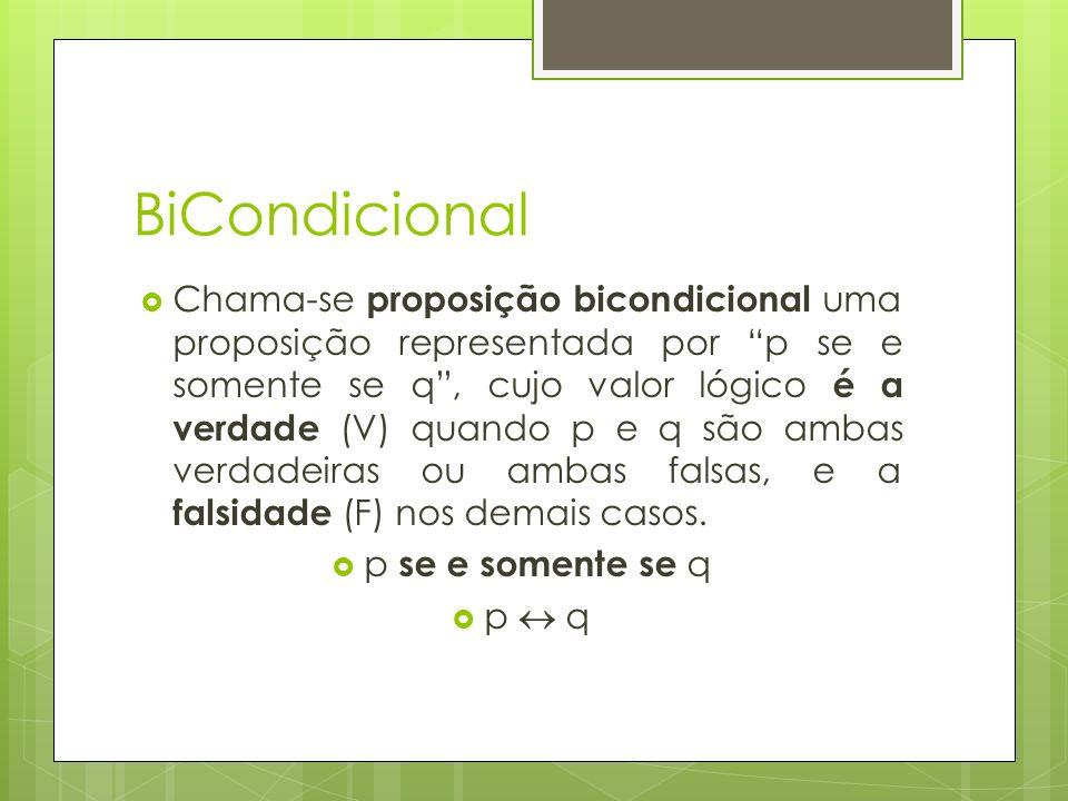 BiCondicional Chama-se proposição bicondicional uma proposição representada por p se e somente se q, cujo valor lógico é a verdade (V) quando p e q são ambas verdadeiras ou ambas falsas, e a falsidade (F) nos demais casos.