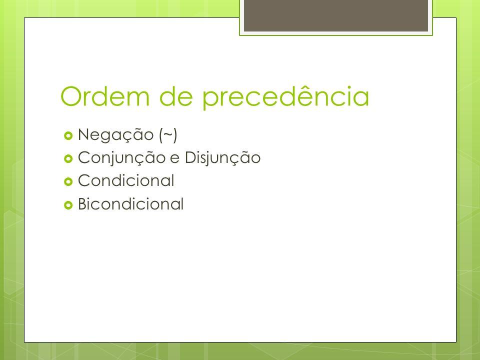 Ordem de precedência Negação (~) Conjunção e Disjunção Condicional Bicondicional