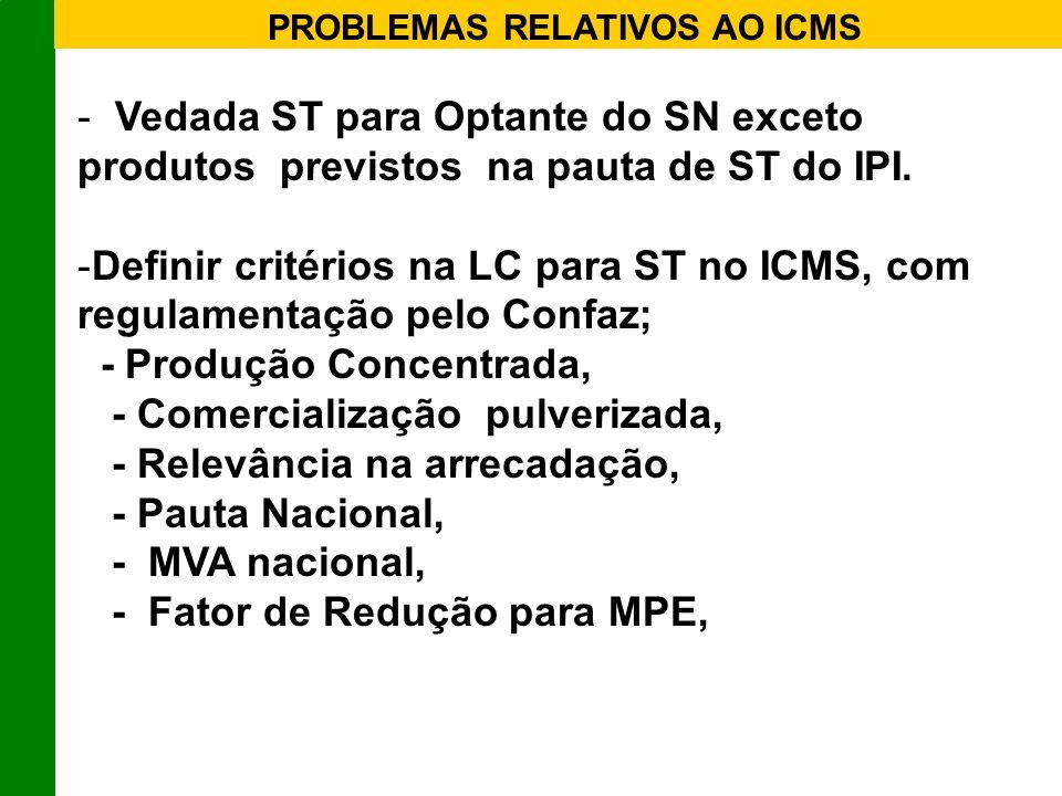 PROBLEMAS RELATIVOS AO ICMS - Vedada ST para Optante do SN exceto produtos previstos na pauta de ST do IPI.