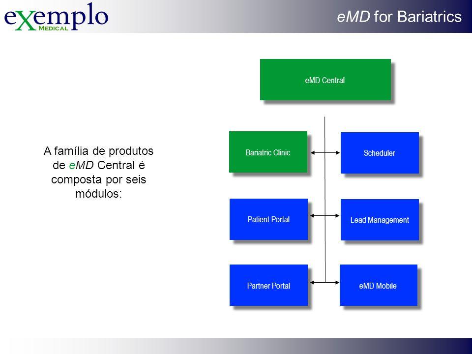 eMD for Bariatrics A família de produtos de eMD Central é composta por seis módulos: eMD Central Bariatric Clinic Patient Portal Partner Portal eMD Mo