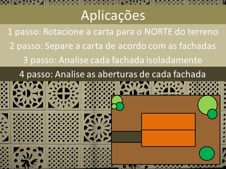 Aplicações 1 passo: Rotacione a carta para o NORTE do terreno 2 passo: Separe a carta de acordo com as fachadas 3 passo: Analise cada fachada isoladam