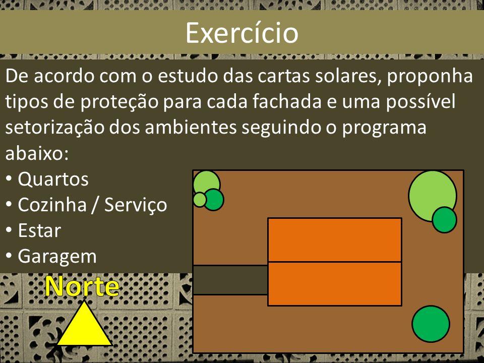 Exercício De acordo com o estudo das cartas solares, proponha tipos de proteção para cada fachada e uma possível setorização dos ambientes seguindo o