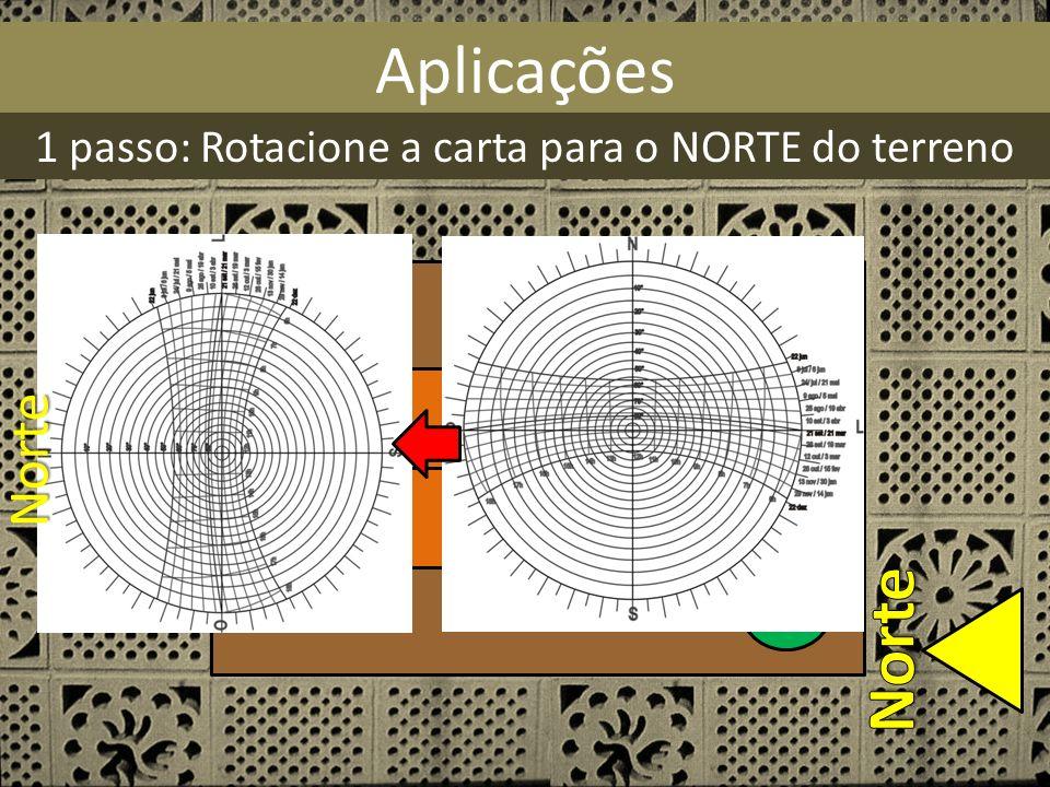 Aplicações 1 passo: Rotacione a carta para o NORTE do terreno Norte