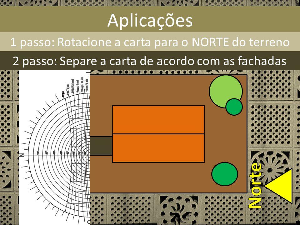 Aplicações 1 passo: Rotacione a carta para o NORTE do terreno 2 passo: Separe a carta de acordo com as fachadas