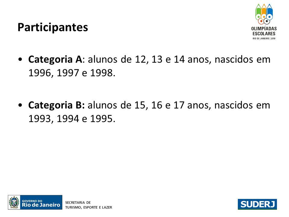 Participantes Categoria A: alunos de 12, 13 e 14 anos, nascidos em 1996, 1997 e 1998. Categoria B: alunos de 15, 16 e 17 anos, nascidos em 1993, 1994