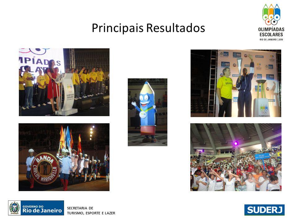 Principais Resultados SECRETARIA DE TURISMO, ESPORTE E LAZER