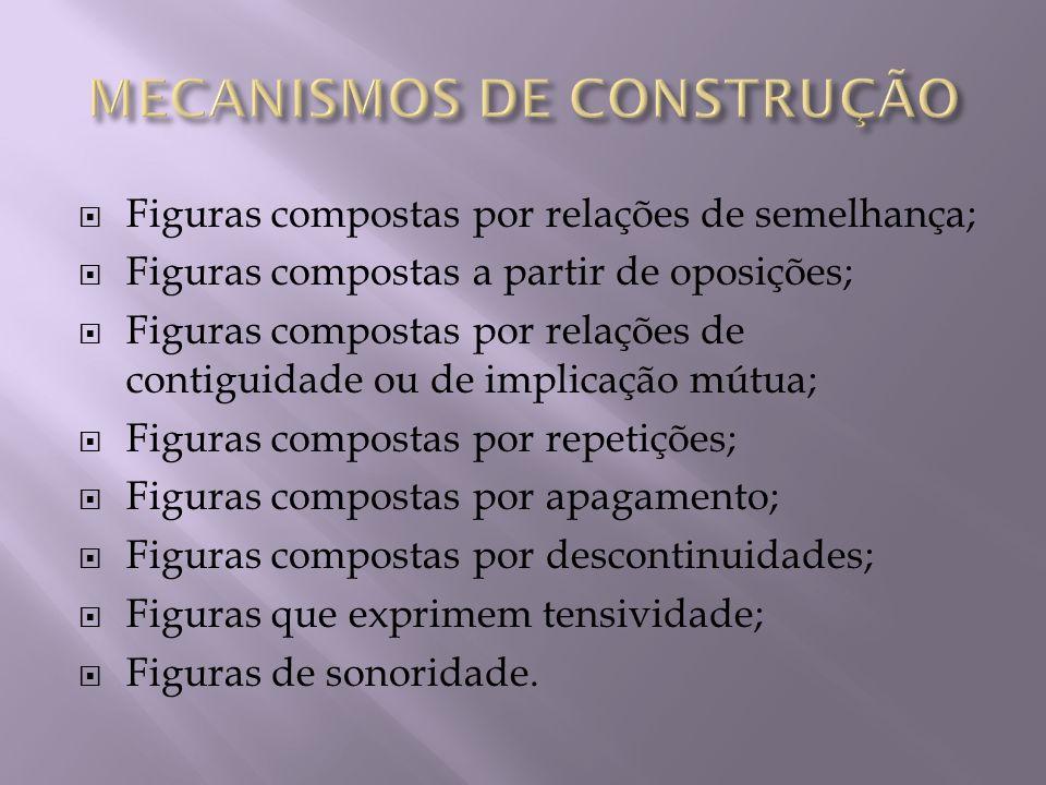 Figuras compostas por relações de semelhança; Figuras compostas a partir de oposições; Figuras compostas por relações de contiguidade ou de implicação