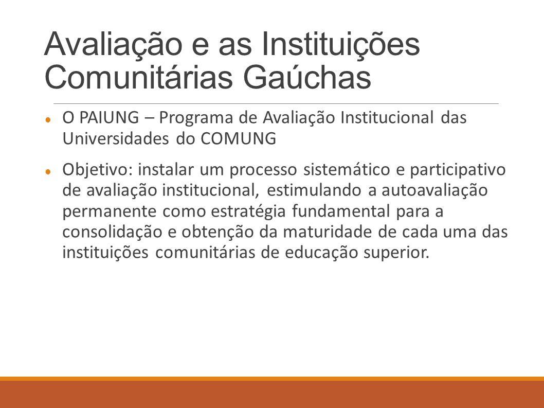 Avaliação e as Instituições Comunitárias Gaúchas O PAIUNG – Programa de Avaliação Institucional das Universidades do COMUNG Objetivo: instalar um proc