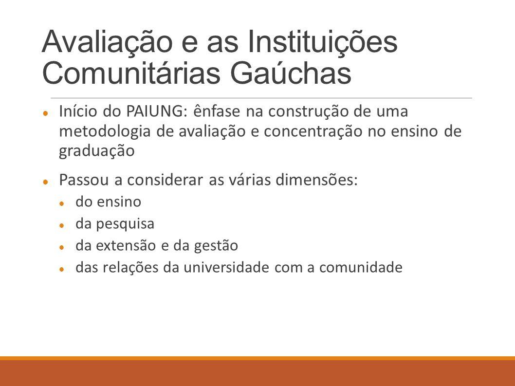 Avaliação e as Instituições Comunitárias Gaúchas Início do PAIUNG: ênfase na construção de uma metodologia de avaliação e concentração no ensino de gr
