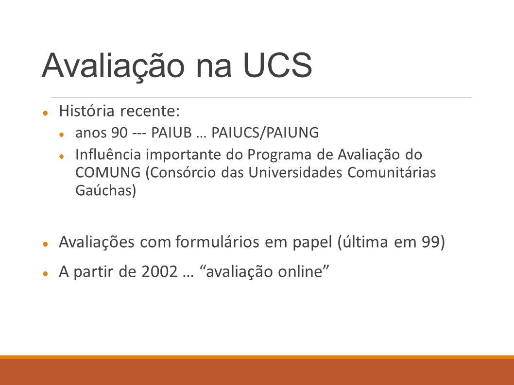 Avaliação na UCS História recente: anos 90 --- PAIUB … PAIUCS/PAIUNG Influência importante do Programa de Avaliação do COMUNG (Consórcio das Universidades Comunitárias Gaúchas) Avaliações com formulários em papel (última em 99) A partir de 2002 … avaliação online