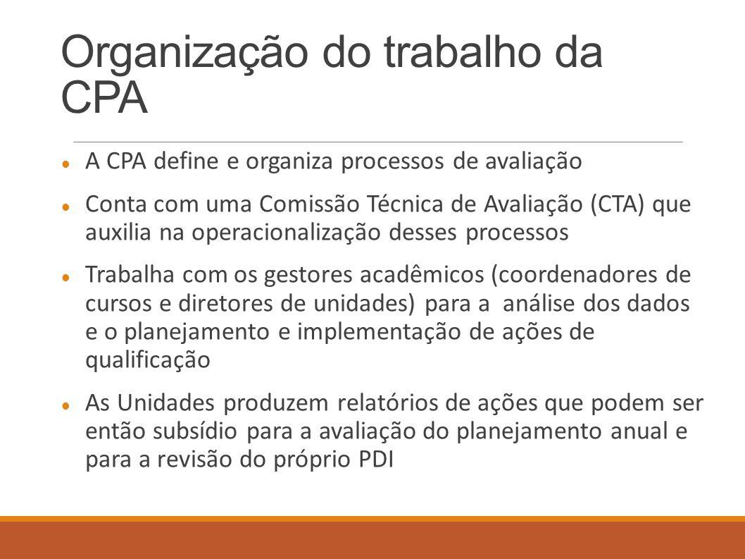 Organização do trabalho da CPA A CPA define e organiza processos de avaliação Conta com uma Comissão Técnica de Avaliação (CTA) que auxilia na operaci