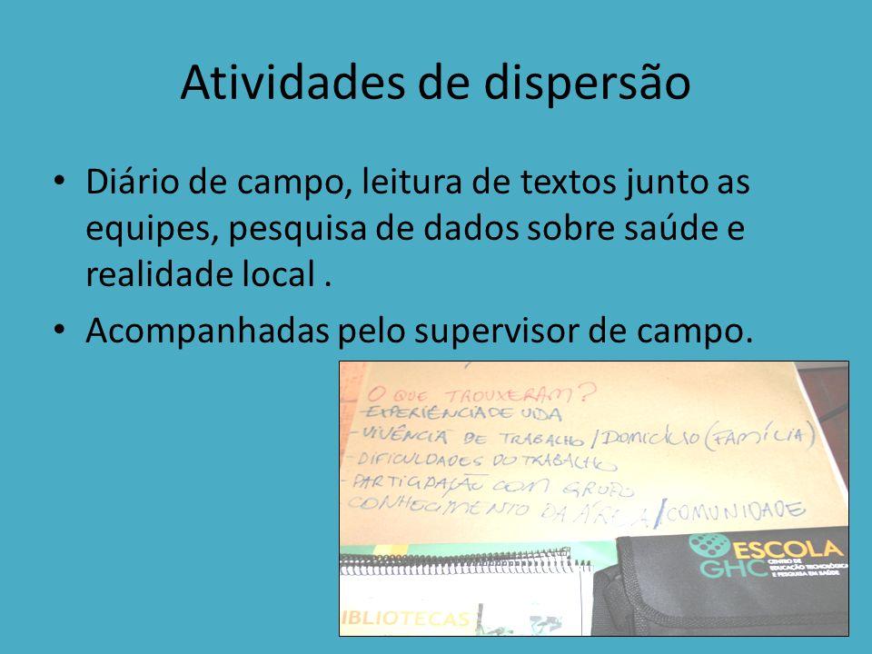 Atividades de dispersão Diário de campo, leitura de textos junto as equipes, pesquisa de dados sobre saúde e realidade local.
