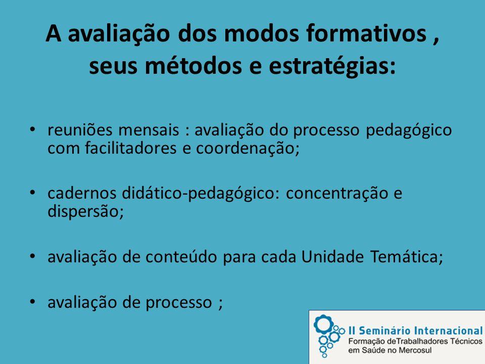 A avaliação dos modos formativos, seus métodos e estratégias: reuniões mensais : avaliação do processo pedagógico com facilitadores e coordenação; cadernos didático-pedagógico: concentração e dispersão; avaliação de conteúdo para cada Unidade Temática; avaliação de processo ;