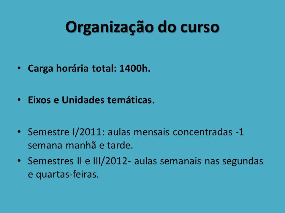 Organização do curso Carga horária total: 1400h.Eixos e Unidades temáticas.