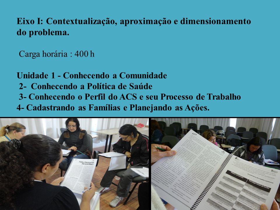 Eixo I: Contextualização, aproximação e dimensionamento do problema.