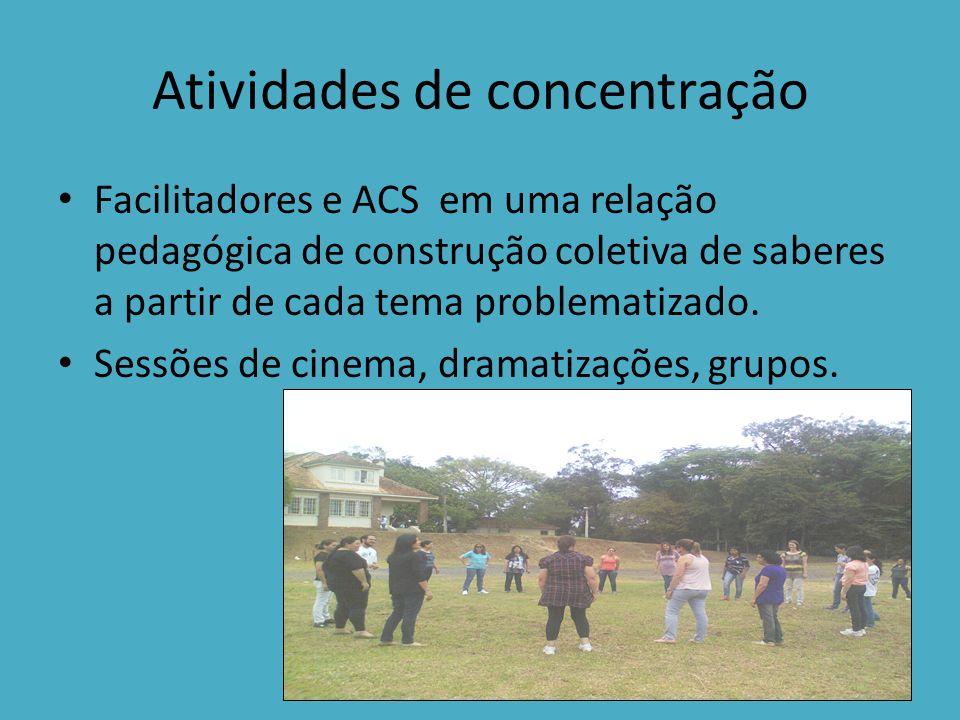 Atividades de concentração Facilitadores e ACS em uma relação pedagógica de construção coletiva de saberes a partir de cada tema problematizado.