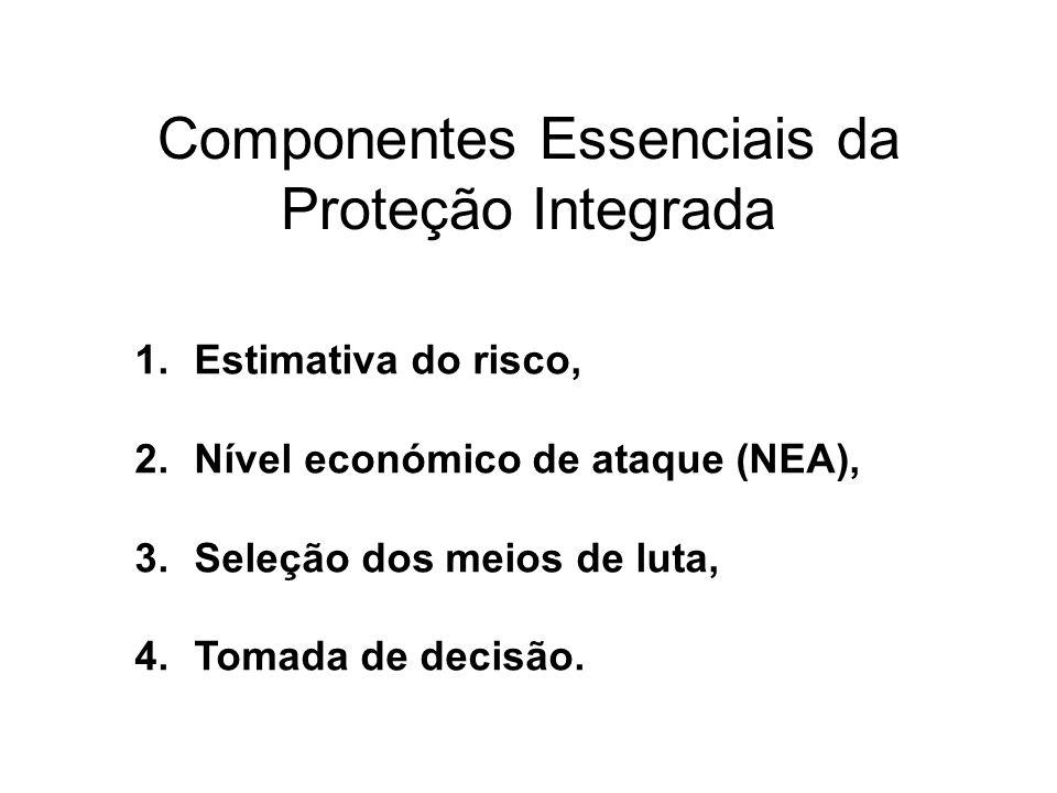 Componentes Essenciais da Proteção Integrada 1.Estimativa do risco, 2.Nível económico de ataque (NEA), 3.Seleção dos meios de luta, 4.Tomada de decisã