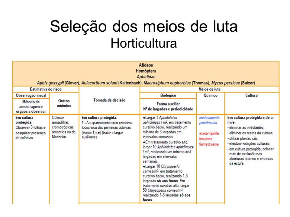 Seleção dos meios de luta Horticultura