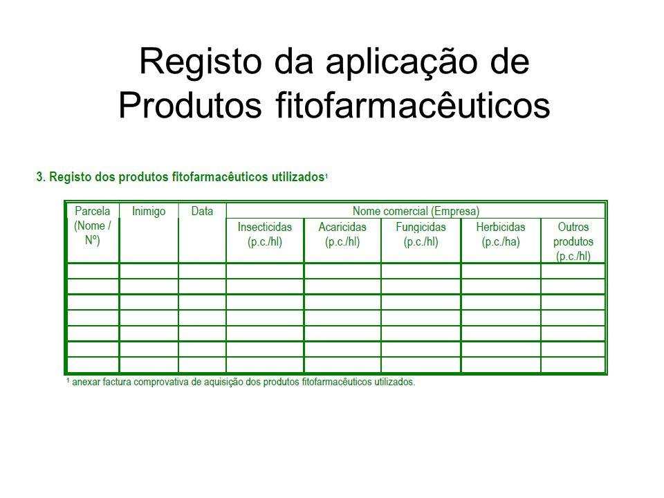 Registo da aplicação de Produtos fitofarmacêuticos