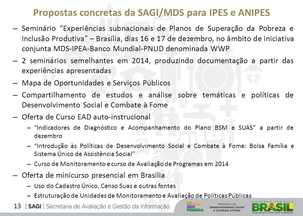 13 – Seminário Experiências subnacionais de Planos de Superação da Pobreza e Inclusão Produtiva – Brasília, dias 16 e 17 de dezembro, no âmbito de ini