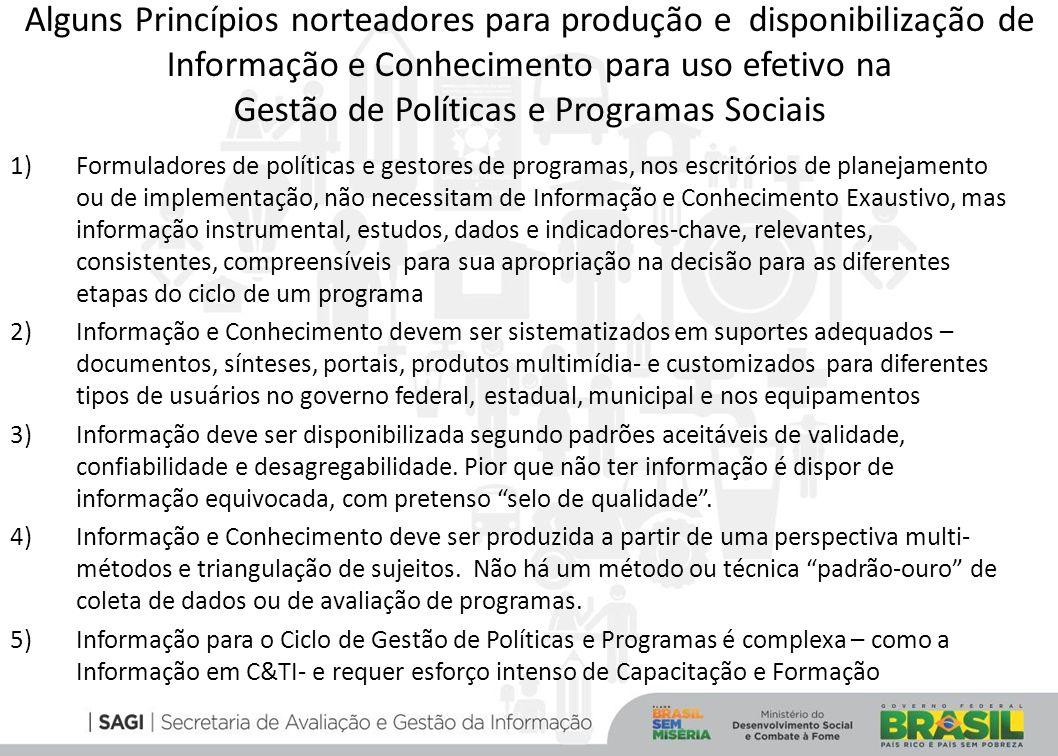 Alguns Princípios norteadores para produção e disponibilização de Informação e Conhecimento para uso efetivo na Gestão de Políticas e Programas Sociai