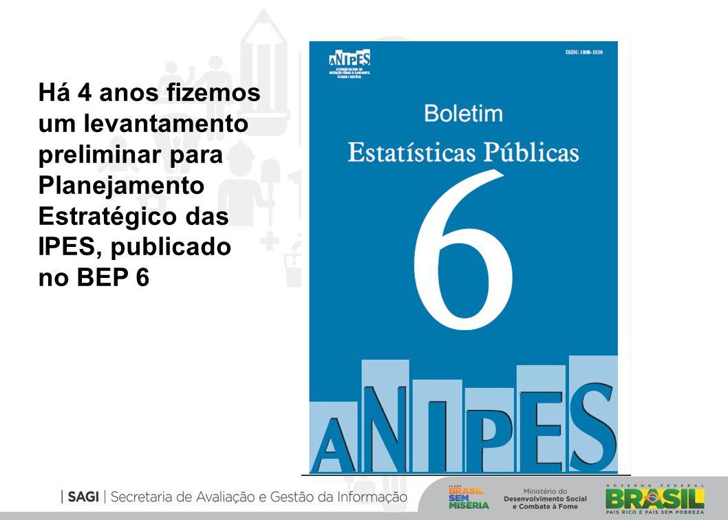 Há 4 anos fizemos um levantamento preliminar para Planejamento Estratégico das IPES, publicado no BEP 6