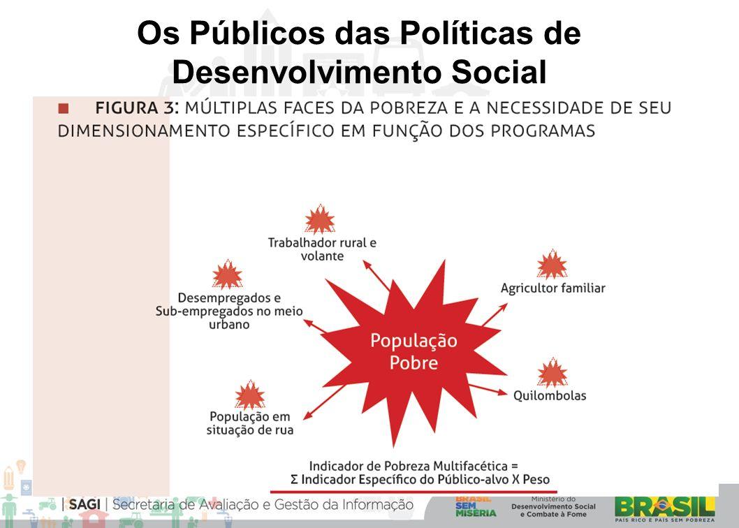 Os Públicos das Políticas de Desenvolvimento Social