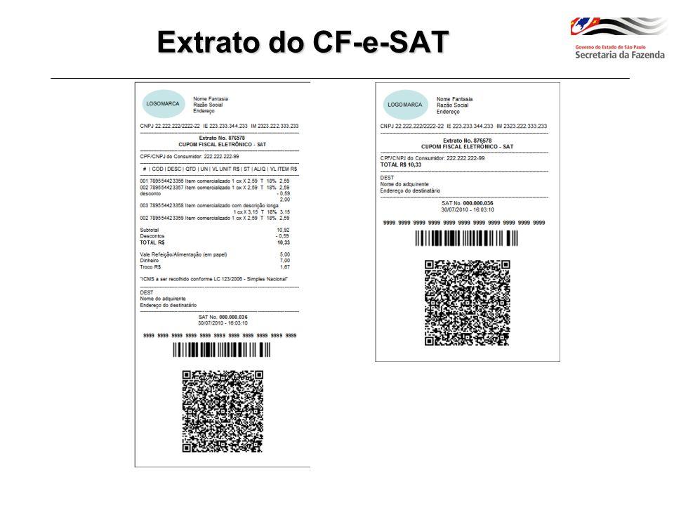 SAT Checkout Quantidade de SAT x Checkouts