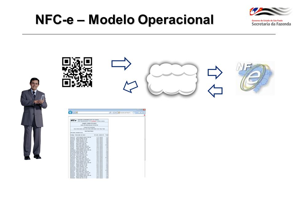 Problemas Técnicos no Sistema do Contribuinte, Sistema de Autorização SEFAZ ou Internet; Decisão de Entrada em Contingência do Contribuinte; Além das Alternativas de Contingência existentes para NF-e, o SAT servirá como contingência à NFC-e em São Paulo.
