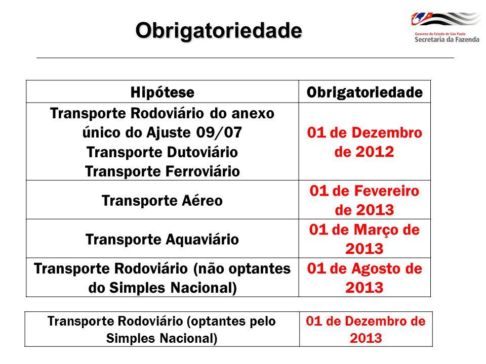 HipóteseObrigatoriedade Transporte Rodoviário do anexo único do Ajuste 09/07 Transporte Dutoviário Transporte Ferroviário 01 de Dezembro de 2012 Trans