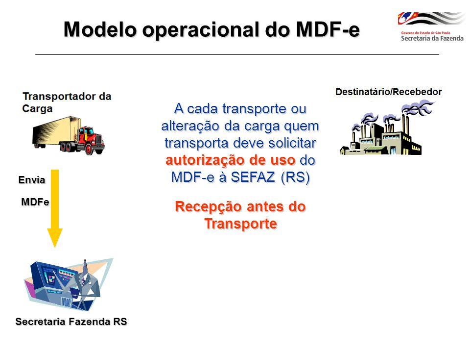 Secretaria Fazenda RS A SEFAZ/RS procederá à validação do MDF-e recebido.