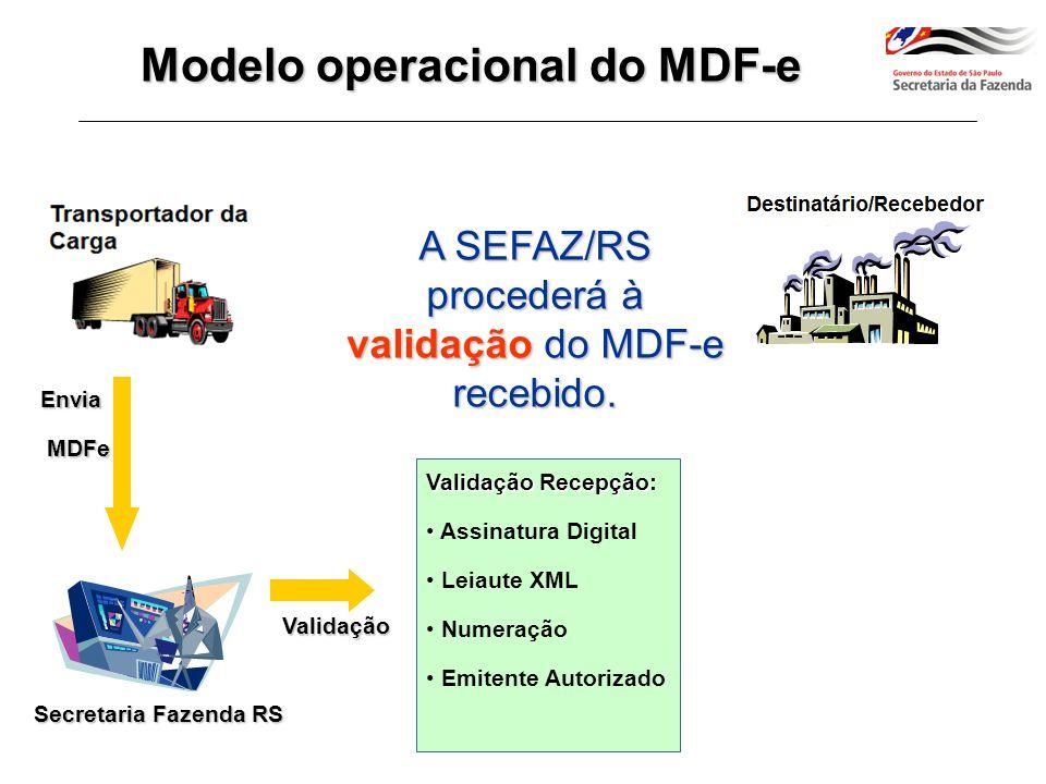 Secretaria Fazenda RS Se a análise for positiva, autorizará o uso de MDF-e...