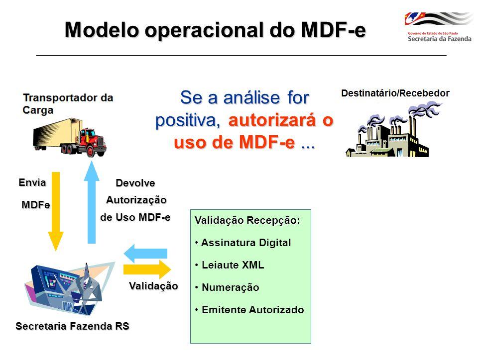 Secretaria Fazenda RS...e retransmitirá o MDF-e para a SEFAZ do contribuinte.