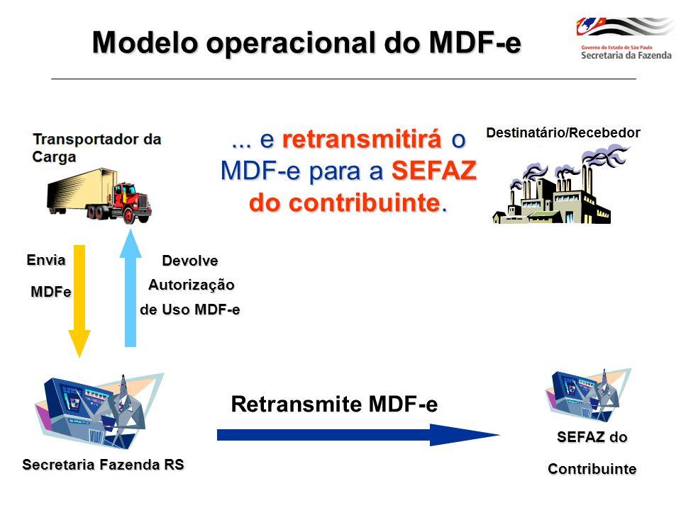 Secretaria Fazenda RS Autorizado o uso do MDF-e naquele transporte, o DAMDFE acompanhará o trânsito da carga...