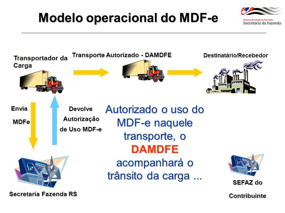 Secretaria Fazenda RS Após a finalização da operação/prestação, o MDF-e deve ser ENCERRADO na SEFAZ/RS.