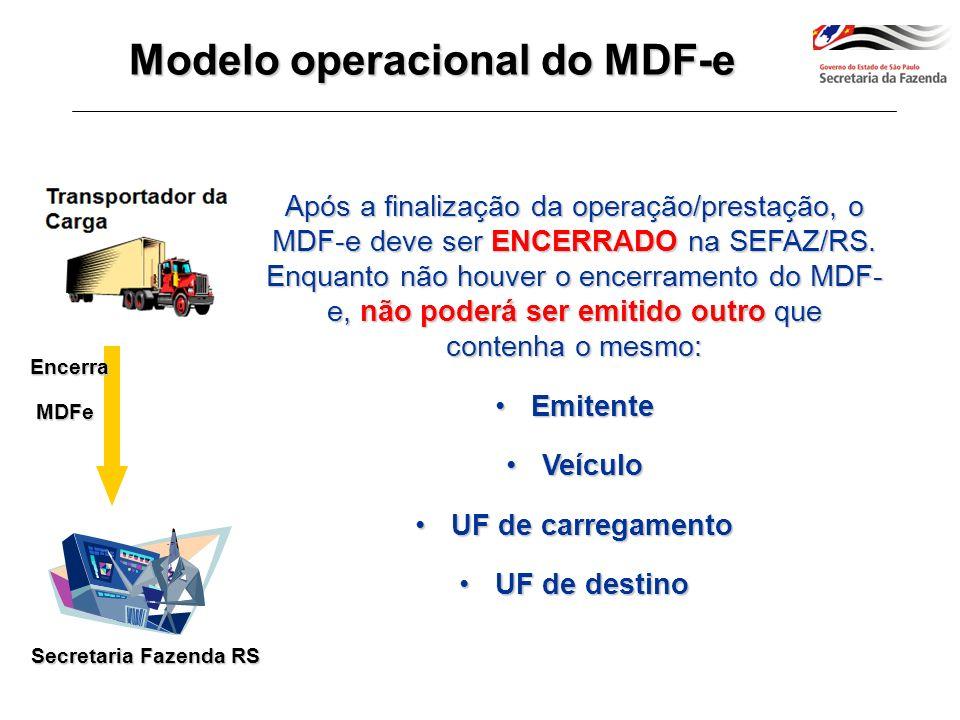 Nacional Ajuste SINIEF 21/10 e atualizações Convênio ICMS 92/2012 (utilização da SEFAZ/RS) Ato COTEPE 38/12 (Aprova o Manual – MOC) Notas Técnicas: NT 1 e 2/12; NT 1 a 4/13 e NT 01/14 mdfe-portal.sefaz.rs.gov.br/ Paulista RICMS/00 –Art.