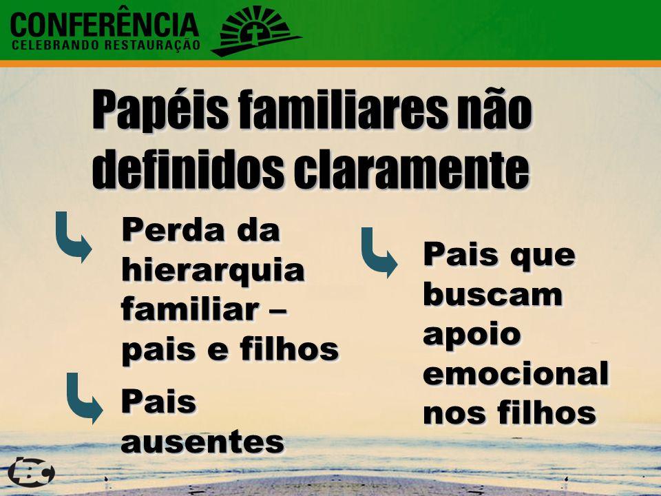 Papéis familiares não definidos claramente Pais que buscam apoio emocional nos filhos Perda da hierarquia familiar – pais e filhos Pais ausentes
