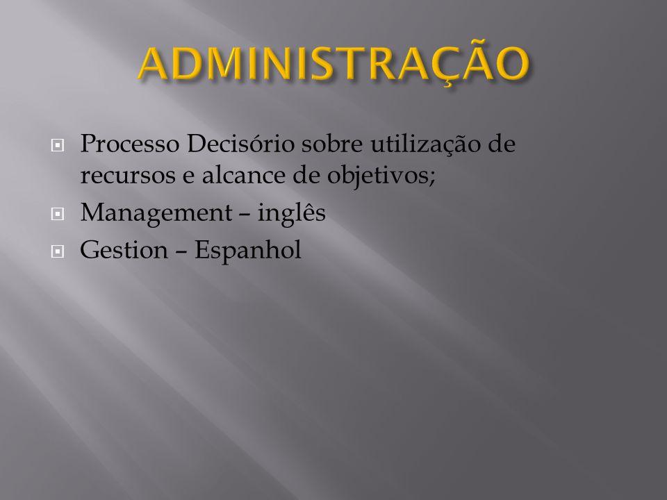 Processo Decisório sobre utilização de recursos e alcance de objetivos; Management – inglês Gestion – Espanhol