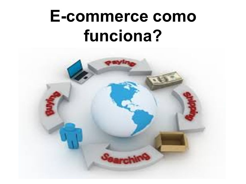 E-commerce como funciona?