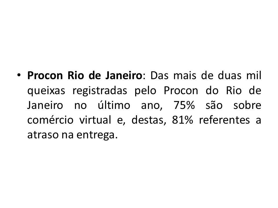 Procon Rio de Janeiro: Das mais de duas mil queixas registradas pelo Procon do Rio de Janeiro no último ano, 75% são sobre comércio virtual e, destas,