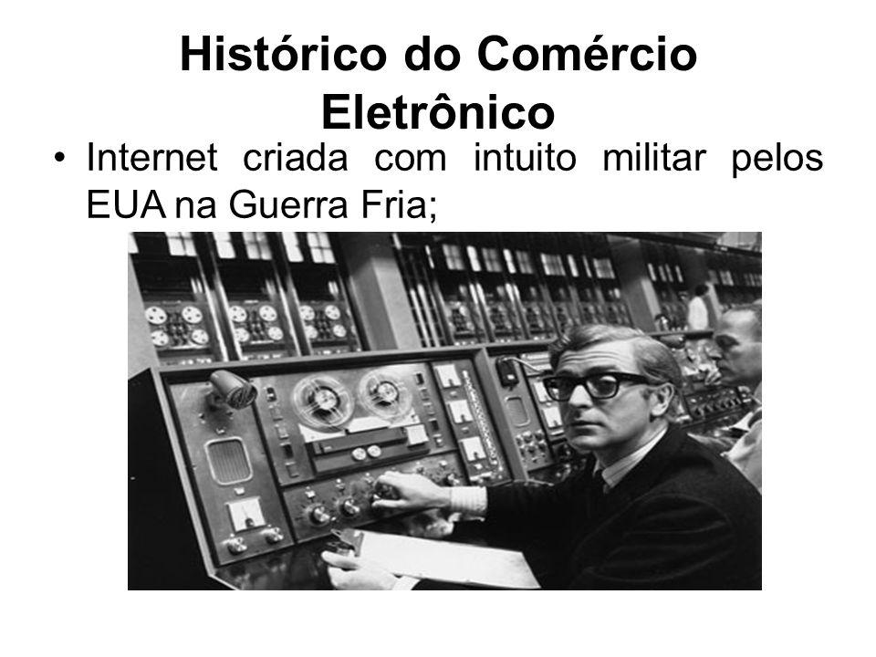 Histórico do Comércio Eletrônico Internet criada com intuito militar pelos EUA na Guerra Fria;